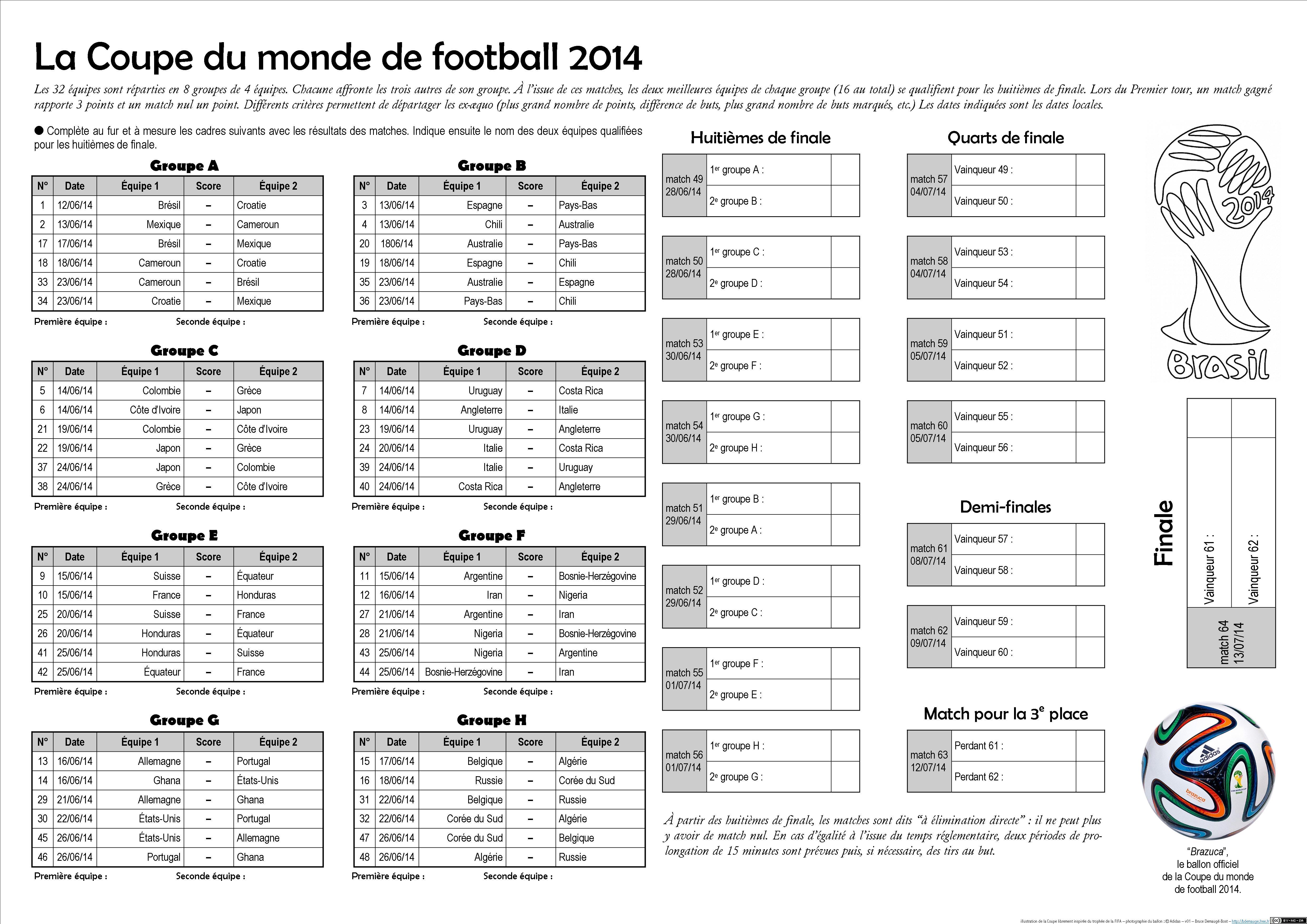 Calendrier Coupe Du Monde A Remplir.Un Defi D Actualite La Coupe Du Monde De Football 2014